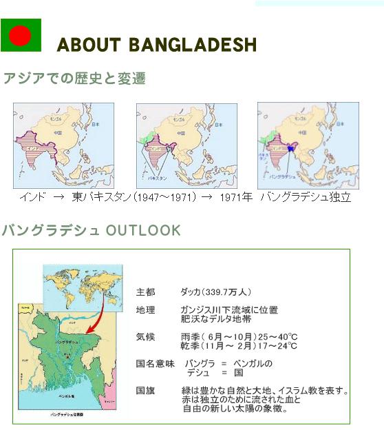 バングラデシュと日本の懸橋